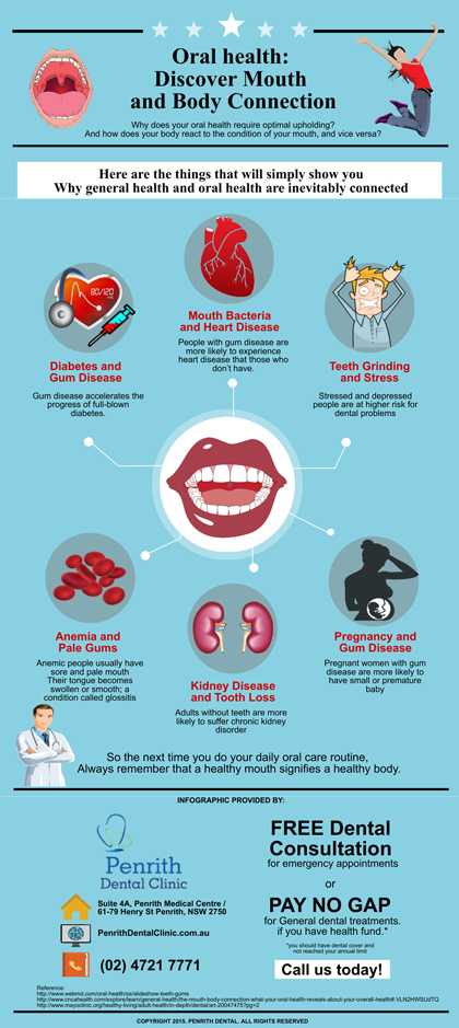 Oral-health-Discover-Mouth-and-Body-Connection-p