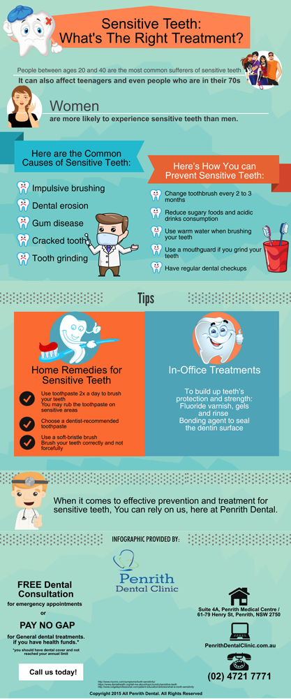Sensitive-Teeth-Whats-The-Right-Treatment-p