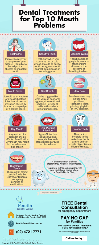 Dental-Treatments-for-Top-10-Mouth-Problems p